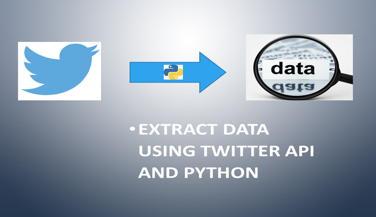 Extract data using Twitter API and python