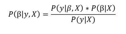 Regression Analysis Fundamentals